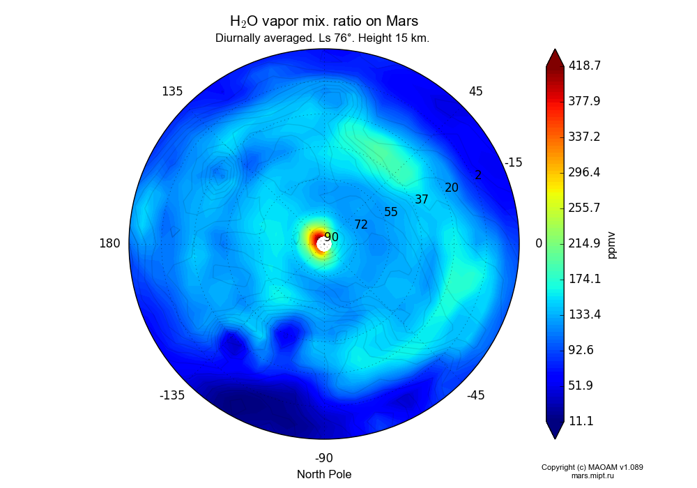 Water vapor mix. ratio on Mars dependence from Longitude -180-180° and Latitude -15-90° in North polar stereographic projection with Diurnally averaged, Ls 76°, Height 15 km. In version 1.089: Water cycle WITH molecular diffusion, CO2 cycle, dust bimodal distribution and GW.