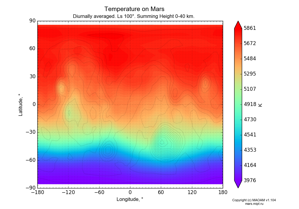 Temperature on Mars dependence from Longitude -180-180° and Latitude -90-90° in Equirectangular (default) projection with Diurnally averaged, Ls 100°, Summing Height 0-40 km. In version 1.104: Water cycle for annual dust, CO2 cycle, dust bimodal distribution and GW.