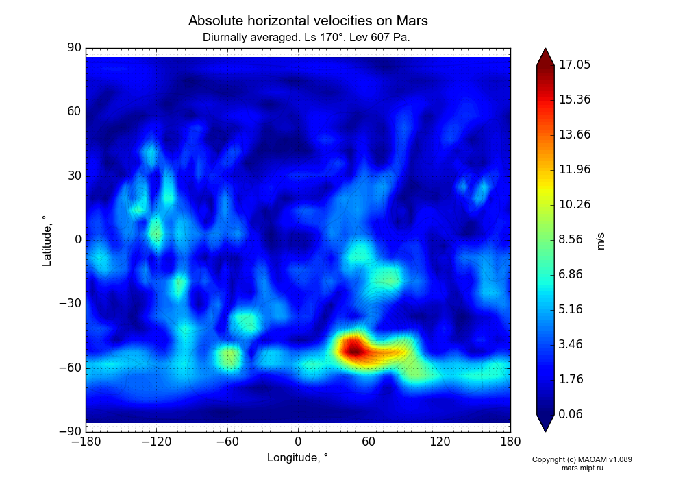 Absolute horizontal velocities on Mars dependence from Longitude -180-180° and Latitude -90-90° in Equirectangular (default) projection with Diurnally averaged, Ls 170°, Alt 607 Pa. In version 1.089: Water cycle WITH molecular diffusion, CO2 cycle, dust bimodal distribution and GW.