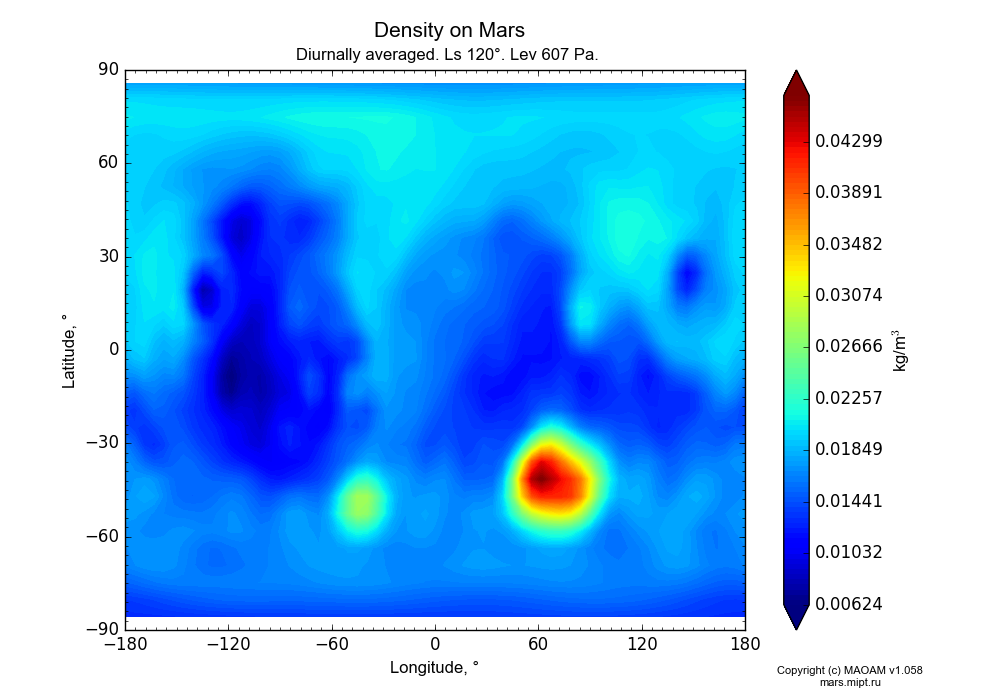 Density on Mars dependence from Longitude -180-180° and Latitude -90-90° in Equirectangular (default) projection with Diurnally averaged, Ls 120°, Lev 607 Pa. In version 1.058: Limited height with water cycle, weak diffusion and dust bimodal distribution.