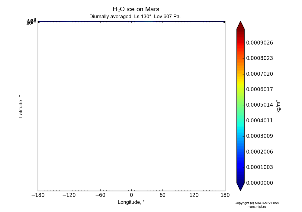 Water ice on Mars dependence from Longitude -180-180° and Latitude -90-90° in Equirectangular (default) projection with Diurnally averaged, Ls 130°, Height 607 Pa. In version 1.058: Limited height with water cycle, weak diffusion and dust bimodal distribution.