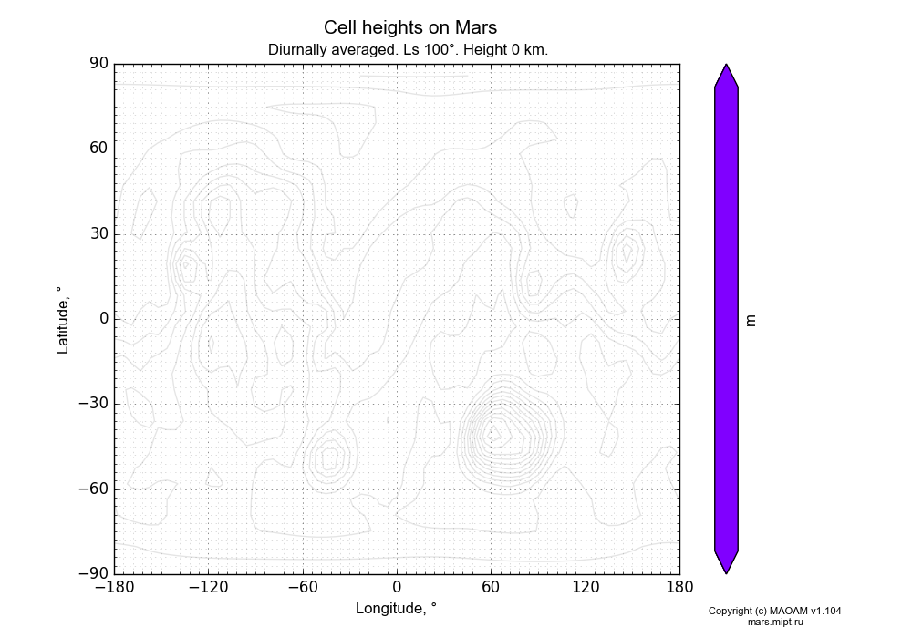 Cell heights on Mars dependence from Longitude -180-180° and Latitude -90-90° in Equirectangular (default) projection with Diurnally averaged, Ls 100°, Height 0 km. In version 1.104: Water cycle for annual dust, CO2 cycle, dust bimodal distribution and GW.
