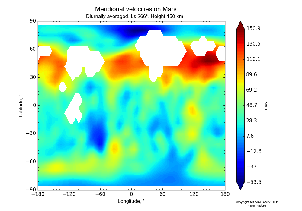 Meridional velocities on Mars dependence from Longitude -180-180° and Latitude -90-90° in Equirectangular (default) projection with Diurnally averaged, Ls 266°, Height 150 km. In version 1.091: Water cycle without molecular diffusion, CO2 cycle, dust bimodal distribution and GW.