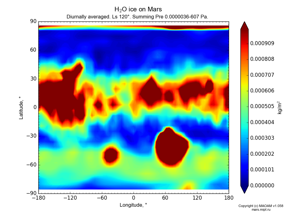 Water ice on Mars dependence from Longitude -180-180° and Latitude -90-90° in Equirectangular (default) projection with Diurnally averaged, Ls 120°, Summing Pre 0.0000036-607 Pa. In version 1.058: Limited height with water cycle, weak diffusion and dust bimodal distribution.