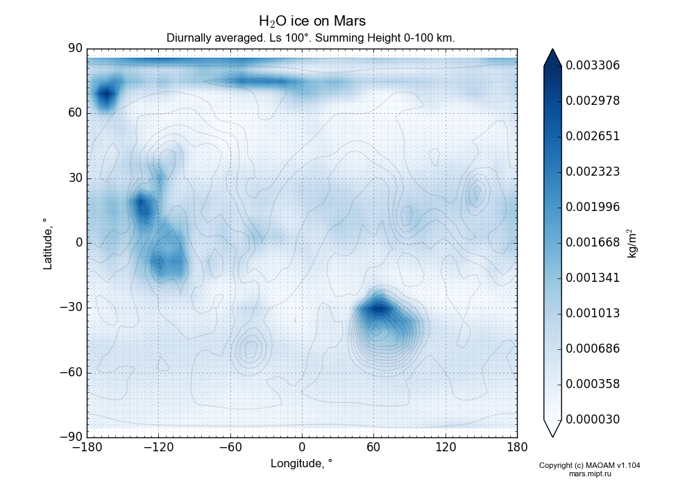 Water ice on Mars dependence from Longitude -180-180° and Latitude -90-90° in Equirectangular (default) projection with Diurnally averaged, Ls 100°, Summing Height 0-100 km. In version 1.104: Water cycle for annual dust, CO2 cycle, dust bimodal distribution and GW.