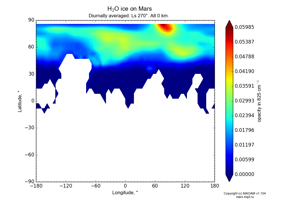 Water ice on Mars dependence from Longitude -180-180° and Latitude -90-90° in Equirectangular (default) projection with Diurnally averaged, Ls 270°, Alt 0 km. In version 1.104: Water cycle for annual dust, CO2 cycle, dust bimodal distribution and GW.