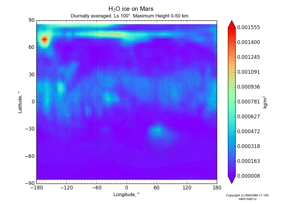 Water ice on Mars dependence from Longitude -180-180° and Latitude -90-90° in Equirectangular (default) projection with Diurnally averaged, Ls 100°, Maximum Height 0-50 km. In version 1.104: Water cycle for annual dust, CO2 cycle, dust bimodal distribution and GW.