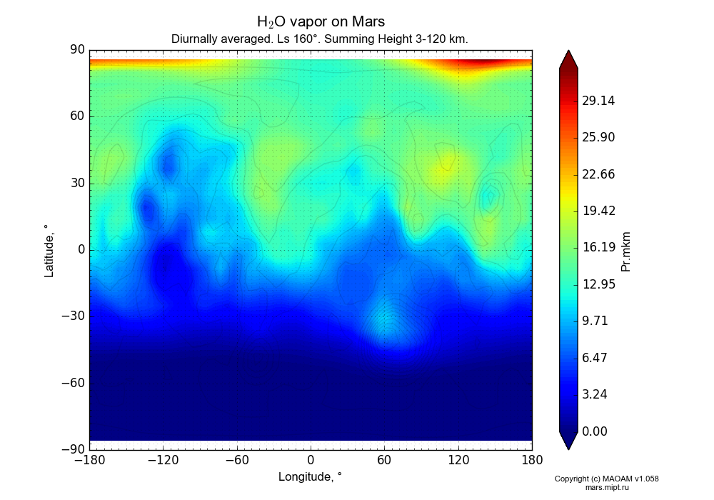 Water vapor on Mars dependence from Longitude -180-180° and Latitude -90-90° in Equirectangular (default) projection with Diurnally averaged, Ls 160°, Summing Height 3-120 km. In version 1.058: Limited height with water cycle, weak diffusion and dust bimodal distribution.