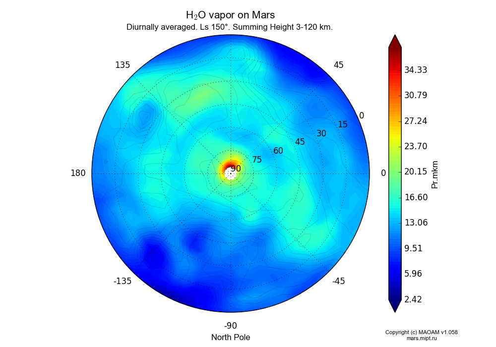 Water vapor on Mars dependence from Longitude -180-180° and Latitude 0-90° in North polar stereographic projection with Diurnally averaged, Ls 150°, Summing Height 3-120 km. In version 1.058: Limited height with water cycle, weak diffusion and dust bimodal distribution.
