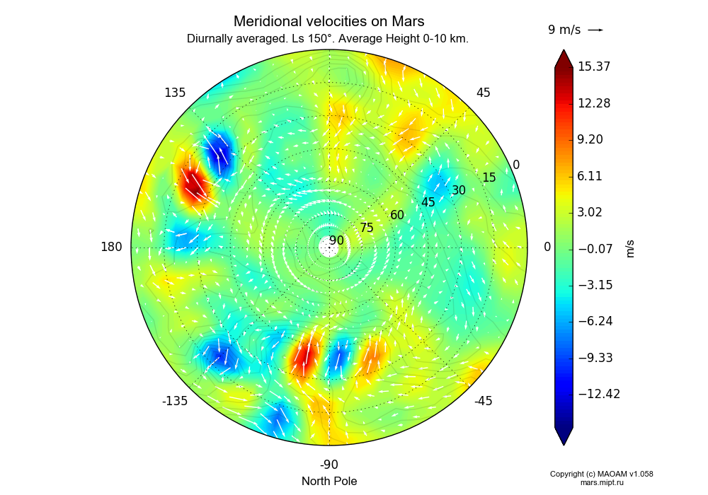 Meridional velocities on Mars dependence from Longitude -180-180° and Latitude 0-90° in North polar stereographic projection with Diurnally averaged, Ls 150°, Average Height 0-10 km. In version 1.058: Limited height with water cycle, weak diffusion and dust bimodal distribution.