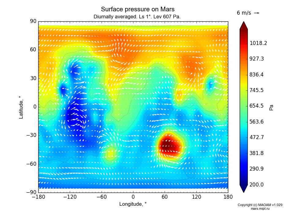 Surface pressure on Mars dependence from Longitude -180-180° and Latitude -90-90° in Equirectangular (default) projection with Diurnally averaged, Ls 1°, Pre 607 Pa. In version 1.029: Extended height and CO2 cycle with weak solar acivity.