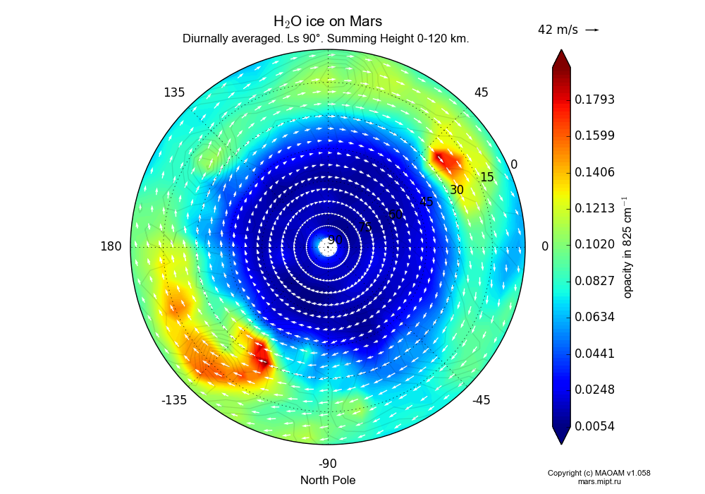 Water ice on Mars dependence from Longitude -180-180° and Latitude 0-90° in North polar stereographic projection with Diurnally averaged, Ls 90°, Summing Height 0-120 km. In version 1.058: Limited height with water cycle, weak diffusion and dust bimodal distribution.