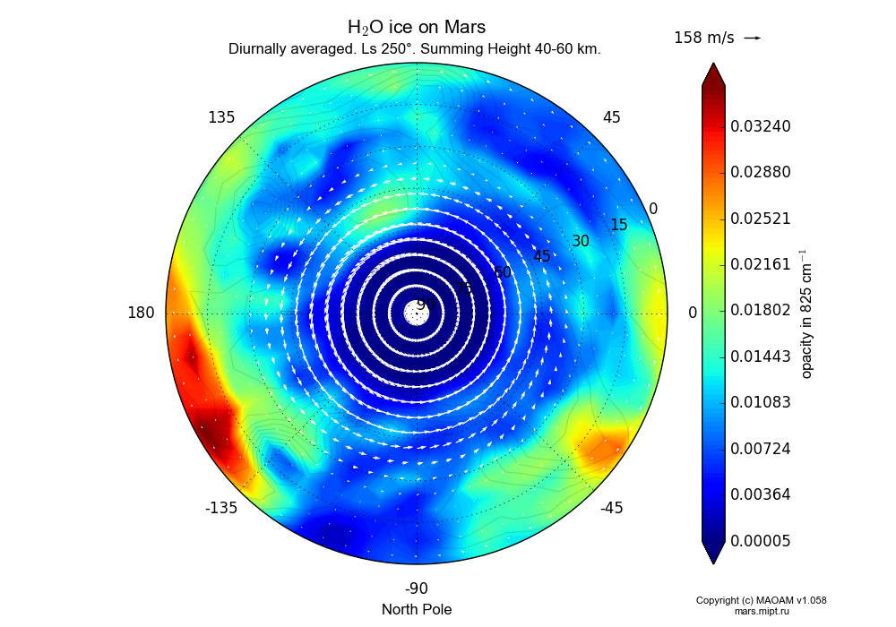 Water ice on Mars dependence from Longitude -180-180° and Latitude 0-90° in North polar stereographic projection with Diurnally averaged, Ls 250°, Summing Height 40-60 km. In version 1.058: Limited height with water cycle, weak diffusion and dust bimodal distribution.