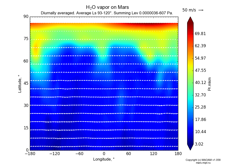 Water vapor on Mars dependence from Longitude -180-180° and Latitude 0-90° in Equirectangular (default) projection with Diurnally averaged, Average Ls 93-120°, Summing Height 0.0000036-607 Pa. In version 1.058: Limited height with water cycle, weak diffusion and dust bimodal distribution.