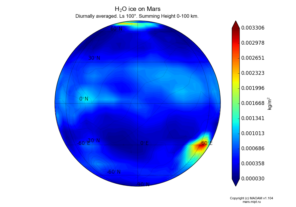 Water ice on Mars dependence from Longitude -180-180° and Latitude -90-90° in Spherical stereographic projection with Diurnally averaged, Ls 100°, Summing Height 0-100 km. In version 1.104: Water cycle for annual dust, CO2 cycle, dust bimodal distribution and GW.