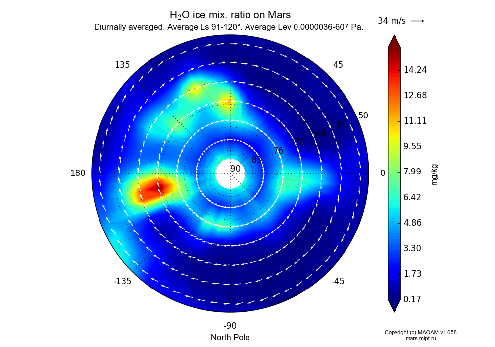 Water ice mix. ratio on Mars dependence from Longitude -180-180° and Latitude 50-90° in North polar stereographic projection with Diurnally averaged, Average Ls 91-120°, Average Height 0.0000036-607 Pa. In version 1.058: Limited height with water cycle, weak diffusion and dust bimodal distribution.
