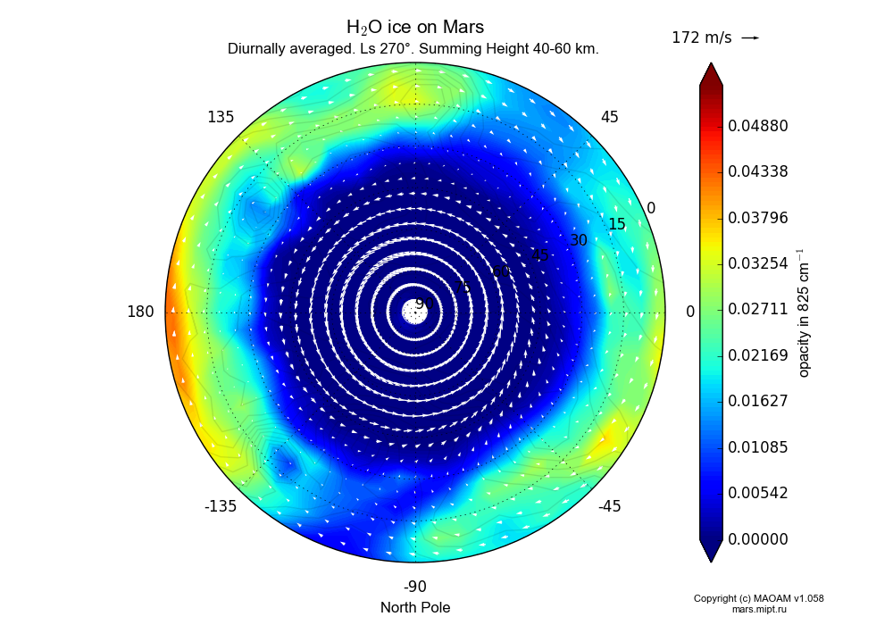 Water ice on Mars dependence from Longitude -180-180° and Latitude 0-90° in North polar stereographic projection with Diurnally averaged, Ls 270°, Summing Height 40-60 km. In version 1.058: Limited height with water cycle, weak diffusion and dust bimodal distribution.