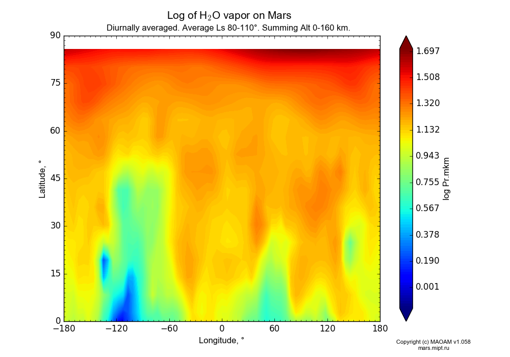 Water vapor on Mars dependence from Longitude -180-180° and Latitude 0-90° in Equirectangular (default) projection with Diurnally averaged, Average Ls 80-110°, Summing Alt 0-160 km. In version 1.058: Limited height with water cycle, weak diffusion and dust bimodal distribution.