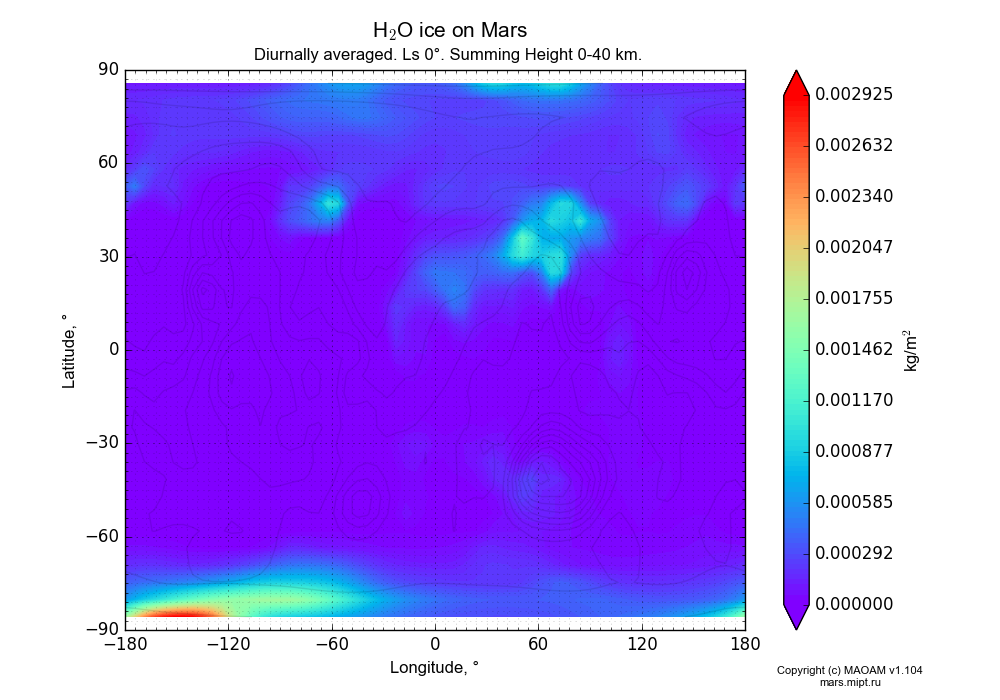 Water ice on Mars dependence from Longitude -180-180° and Latitude -90-90° in Equirectangular (default) projection with Diurnally averaged, Ls 0°, Summing Height 0-40 km. In version 1.104: Water cycle for annual dust, CO2 cycle, dust bimodal distribution and GW.