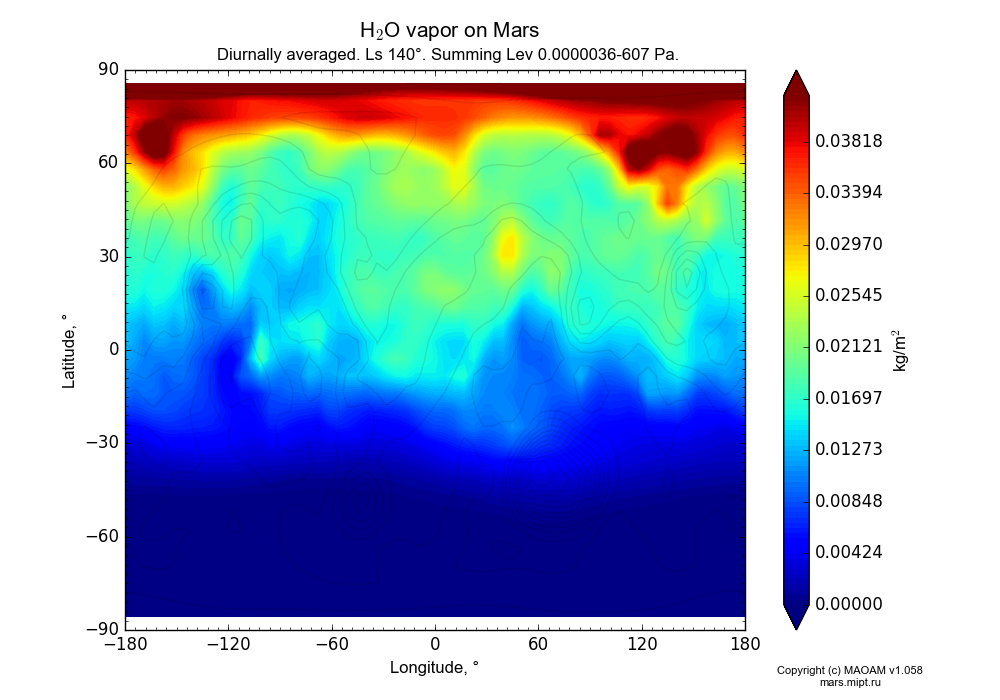 Water vapor on Mars dependence from Longitude -180-180° and Latitude -90-90° in Equirectangular (default) projection with Diurnally averaged, Ls 140°, Summing Height 0.0000036-607 Pa. In version 1.058: Limited height with water cycle, weak diffusion and dust bimodal distribution.
