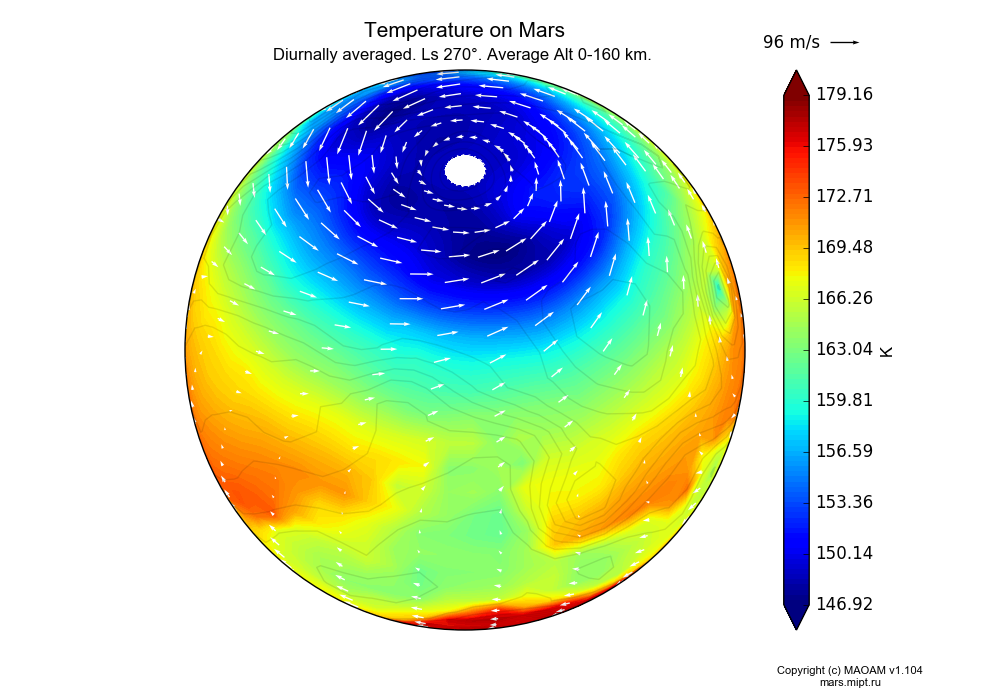 Temperature on Mars dependence from Longitude -180-180° and Latitude -90-90° in Spherical stereographic projection with Diurnally averaged, Ls 270°, Average Alt 0-160 km. In version 1.104: Water cycle for annual dust, CO2 cycle, dust bimodal distribution and GW.