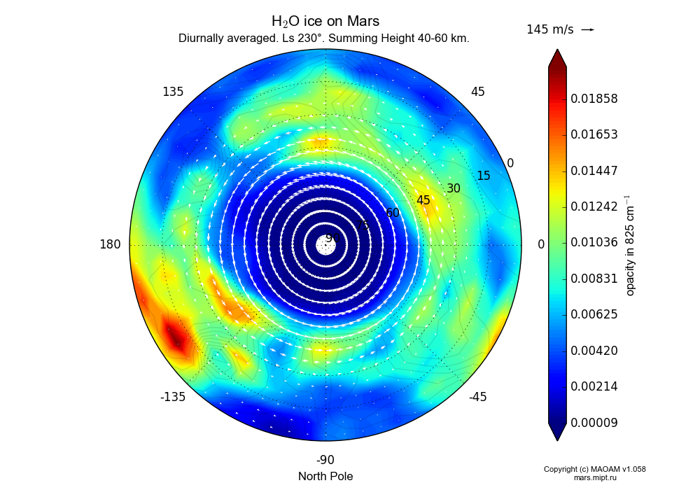Water ice on Mars dependence from Longitude -180-180° and Latitude 0-90° in North polar stereographic projection with Diurnally averaged, Ls 230°, Summing Height 40-60 km. In version 1.058: Limited height with water cycle, weak diffusion and dust bimodal distribution.