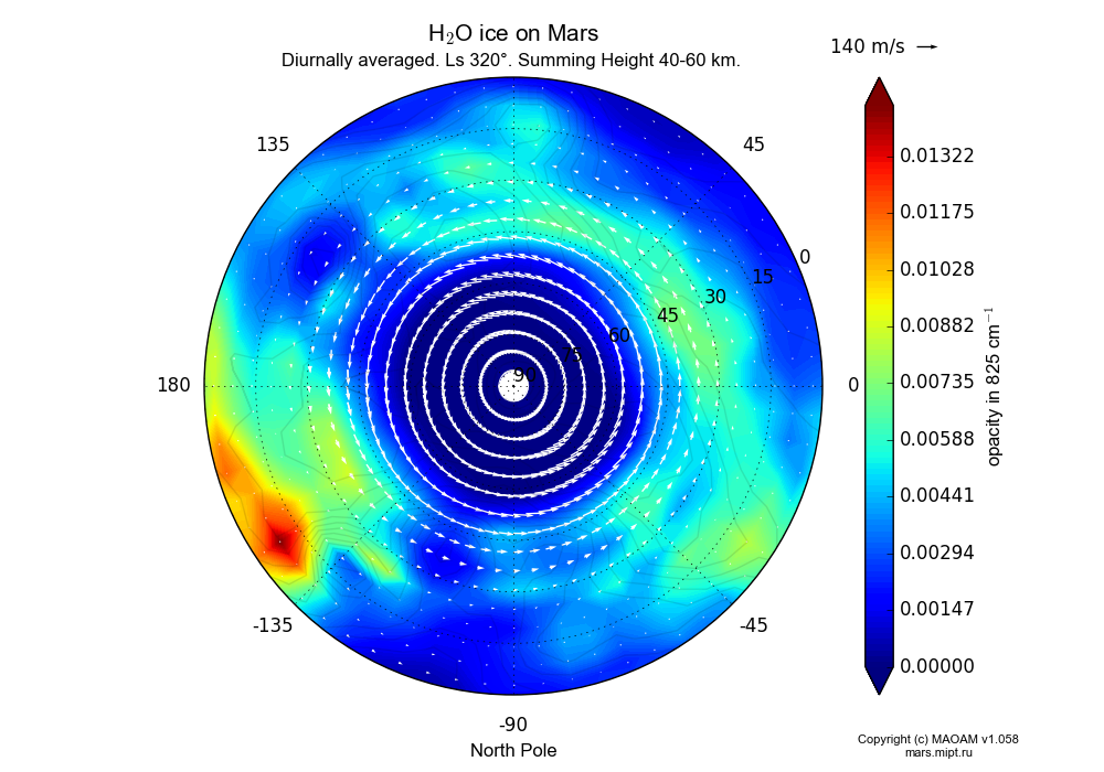 Water ice on Mars dependence from Longitude -180-180° and Latitude 0-90° in North polar stereographic projection with Diurnally averaged, Ls 320°, Summing Height 40-60 km. In version 1.058: Limited height with water cycle, weak diffusion and dust bimodal distribution.