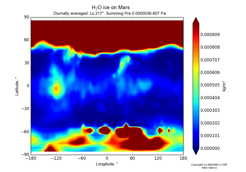Water ice on Mars dependence from Longitude -180-180° and Latitude -90-90° in Equirectangular (default) projection with Diurnally averaged, Ls 217°, Summing Pre 0.0000036-607 Pa. In version 1.058: Limited height with water cycle, weak diffusion and dust bimodal distribution.