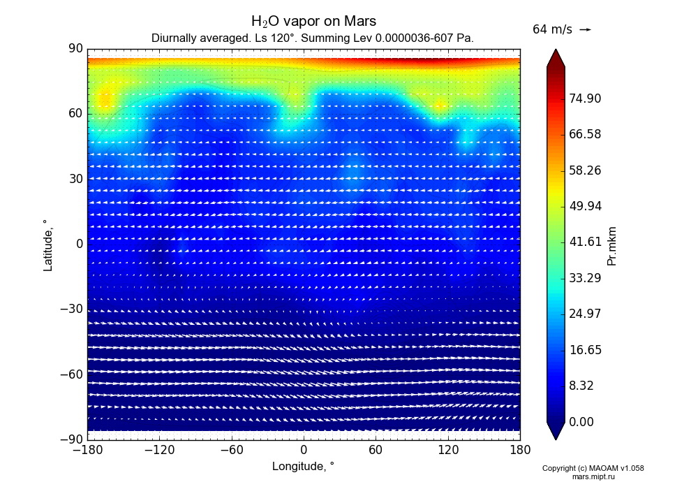 Water vapor on Mars dependence from Longitude -180-180° and Latitude -90-90° in Equirectangular (default) projection with Diurnally averaged, Ls 120°, Summing Lev 0.0000036-607 Pa. In version 1.058: Limited height with water cycle, weak diffusion and dust bimodal distribution.