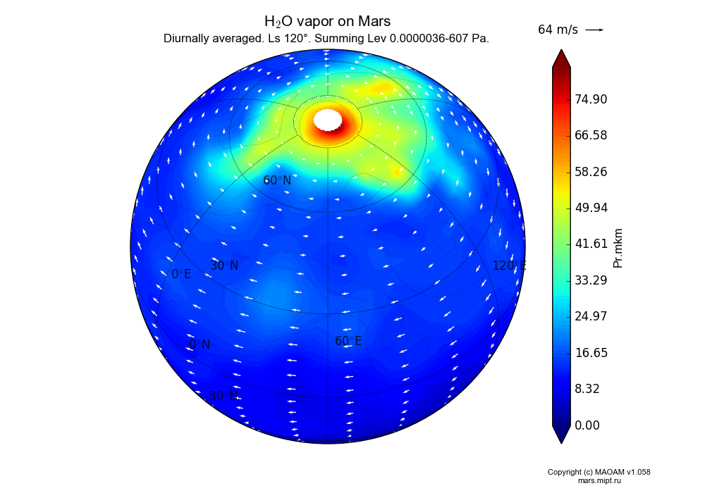 Water vapor on Mars dependence from Longitude -180-180° and Latitude -90-90° in Spherical stereographic projection with Diurnally averaged, Ls 120°, Summing Height 0.0000036-607 Pa. In version 1.058: Limited height with water cycle, weak diffusion and dust bimodal distribution.