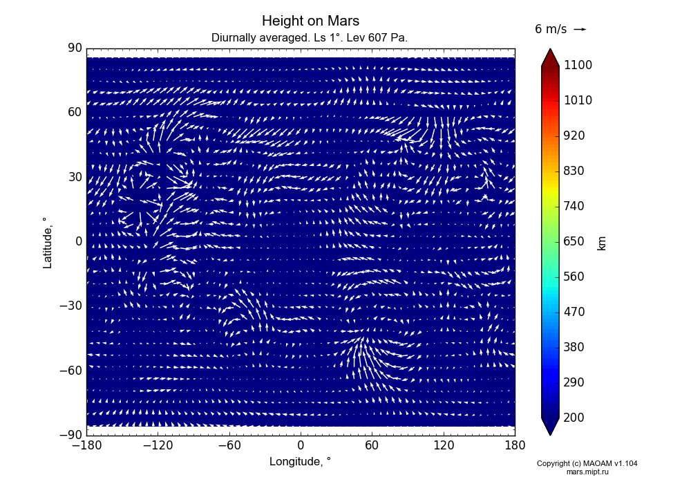 Height on Mars dependence from Longitude -180-180° and Latitude -90-90° in Equirectangular (default) projection with Diurnally averaged, Ls 1°, Alt 607 Pa. In version 1.104: Water cycle for annual dust, CO2 cycle, dust bimodal distribution and GW.