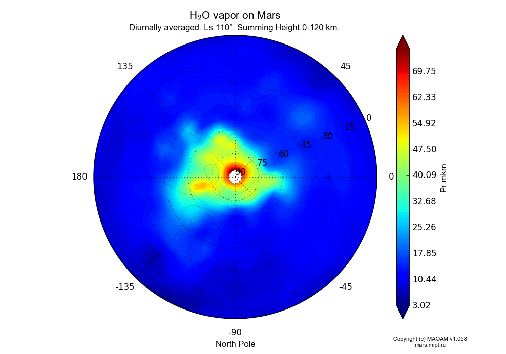 Water vapor on Mars dependence from Longitude -180-180° and Latitude 0-90° in North polar stereographic projection with Diurnally averaged, Ls 110°, Summing Height 0-120 km. In version 1.058: Limited height with water cycle, weak diffusion and dust bimodal distribution.