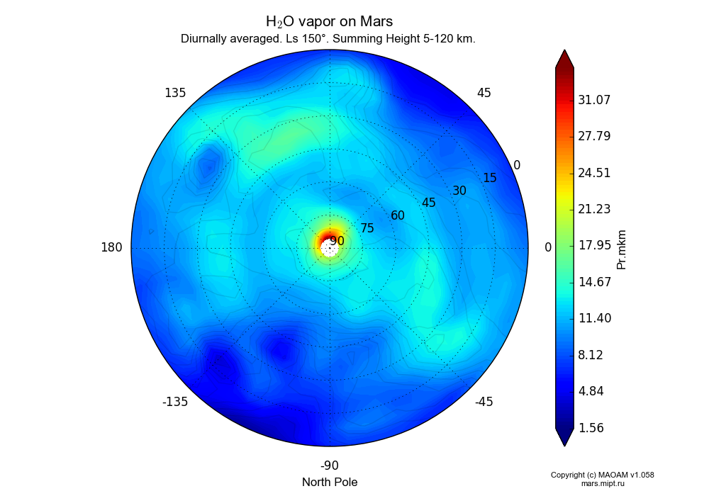 Water vapor on Mars dependence from Longitude -180-180° and Latitude 0-90° in North polar stereographic projection with Diurnally averaged, Ls 150°, Summing Height 5-120 km. In version 1.058: Limited height with water cycle, weak diffusion and dust bimodal distribution.