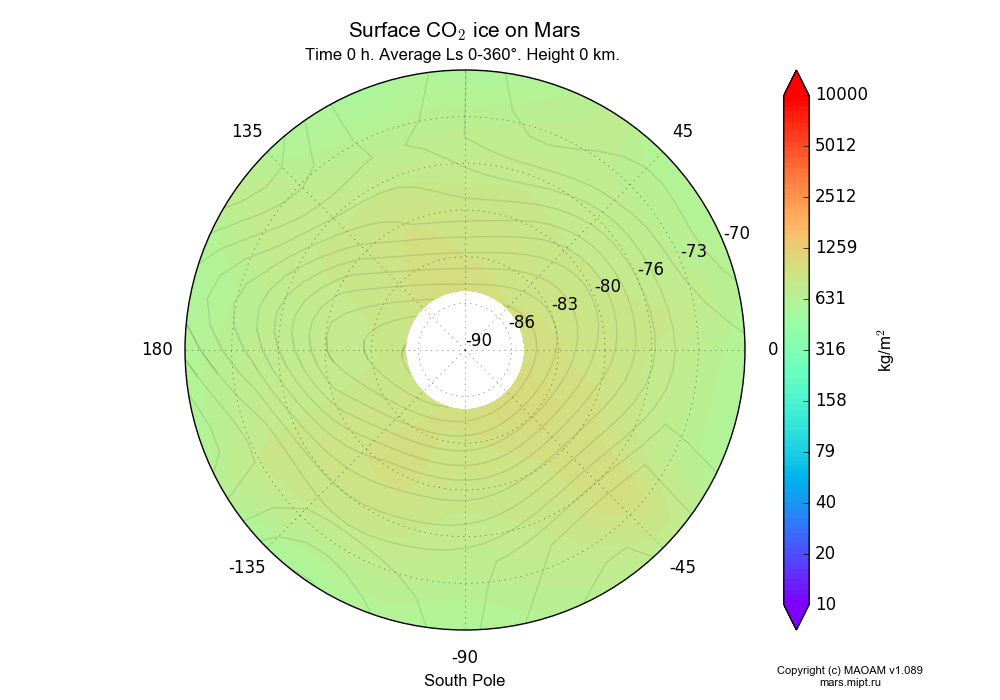 Surface CO2 ice on Mars dependence from Longitude -180-180° and Latitude -90--70° in South polar stereographic projection with Time 0 h, Average Ls 0-360°, Height 0 km. In version 1.089: Water cycle WITH molecular diffusion, CO2 cycle, dust bimodal distribution and GW.