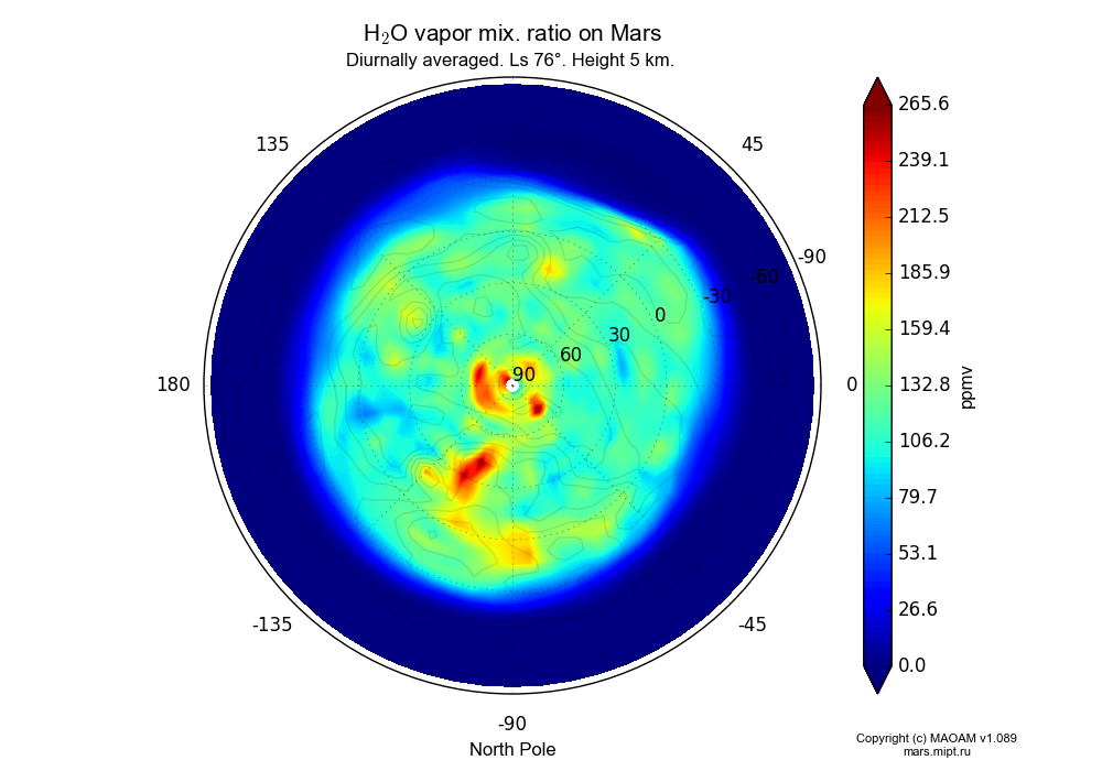 Water vapor mix. ratio on Mars dependence from Longitude -180-180° and Latitude -90-90° in North polar stereographic projection with Diurnally averaged, Ls 76°, Height 5 km. In version 1.089: Water cycle WITH molecular diffusion, CO2 cycle, dust bimodal distribution and GW.