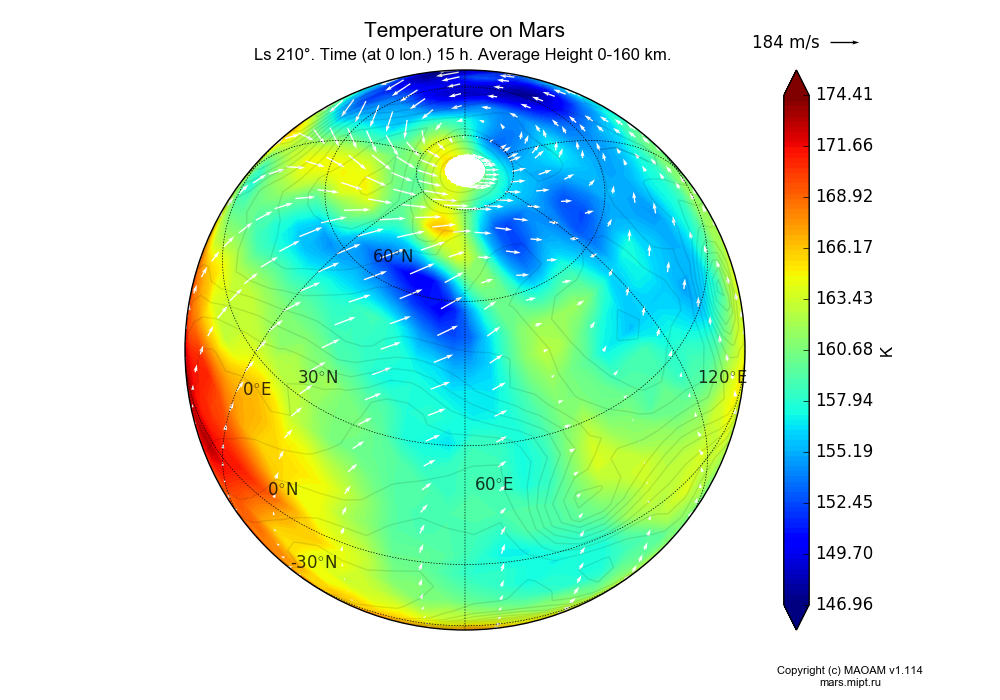 Temperature on Mars dependence from Longitude -180-180° and Latitude -90-90° in Spherical stereographic projection with Ls 210°, Time (at 0 lon.) 15 h, Average Height 0-160 km. In version 1.114: Martian year 34 dust storm (Ls 185 - 267).