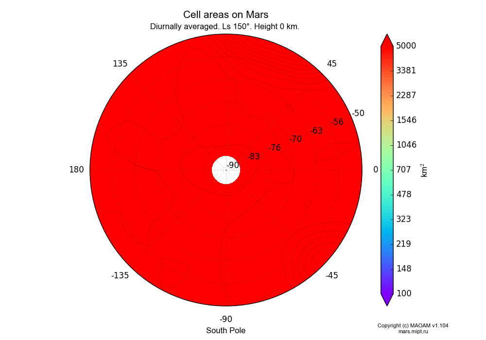 Cell areas on Mars dependence from Longitude -180-180° and Latitude -90--50° in South polar stereographic projection with Diurnally averaged, Ls 150°, Height 0 km. In version 1.104: Water cycle for annual dust, CO2 cycle, dust bimodal distribution and GW.
