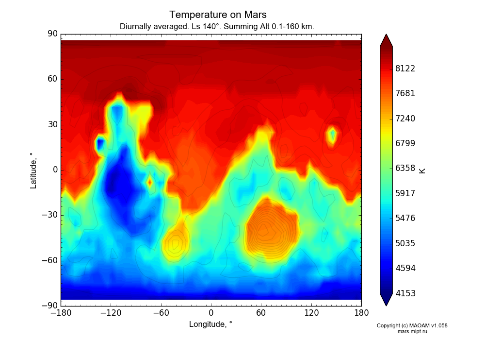 Temperature on Mars dependence from Longitude -180-180° and Latitude -90-90° in Equirectangular (default) projection with Diurnally averaged, Ls 140°, Summing Alt 0.1-160 km. In version 1.058: Limited height with water cycle, weak diffusion and dust bimodal distribution.