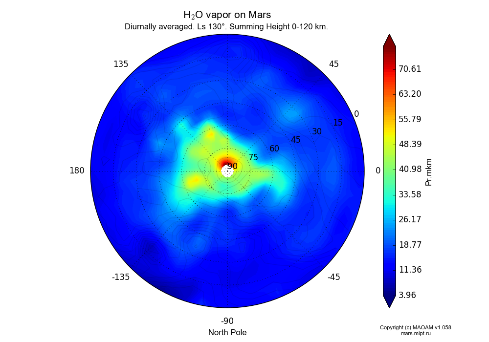 Water vapor on Mars dependence from Longitude -180-180° and Latitude 0-90° in North polar stereographic projection with Diurnally averaged, Ls 130°, Summing Height 0-120 km. In version 1.058: Limited height with water cycle, weak diffusion and dust bimodal distribution.