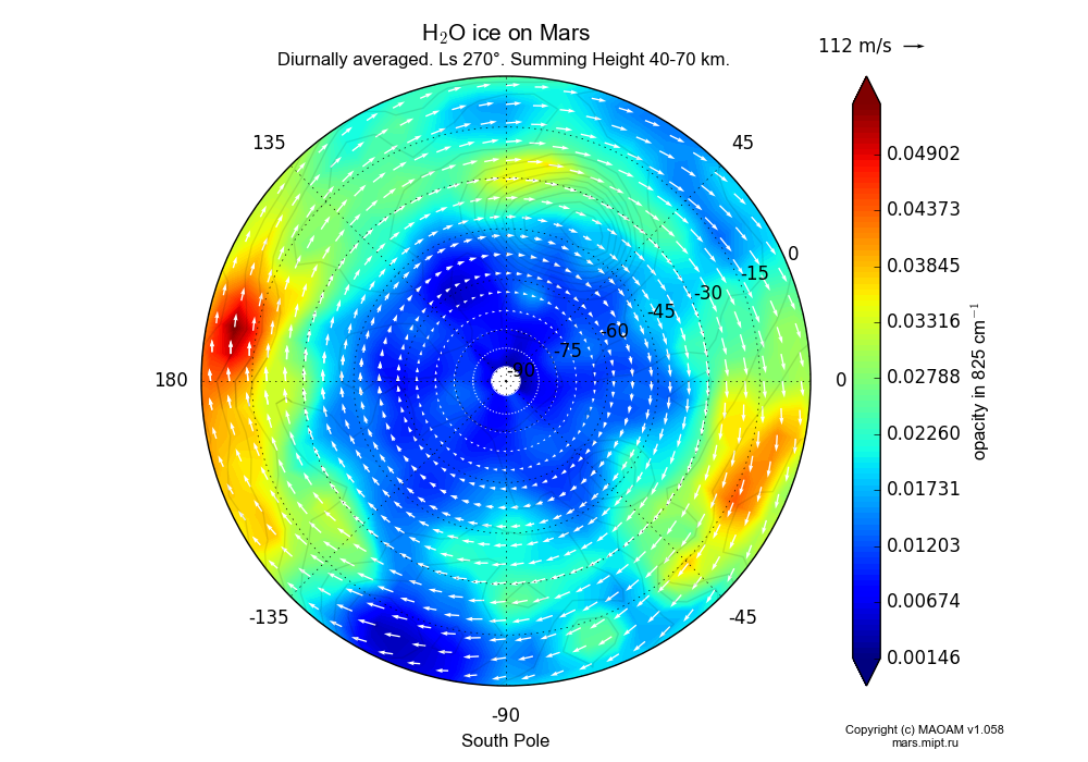 Water ice on Mars dependence from Longitude -180-180° and Latitude -90-0° in South polar stereographic projection with Diurnally averaged, Ls 270°, Summing Height 40-70 km. In version 1.058: Limited height with water cycle, weak diffusion and dust bimodal distribution.