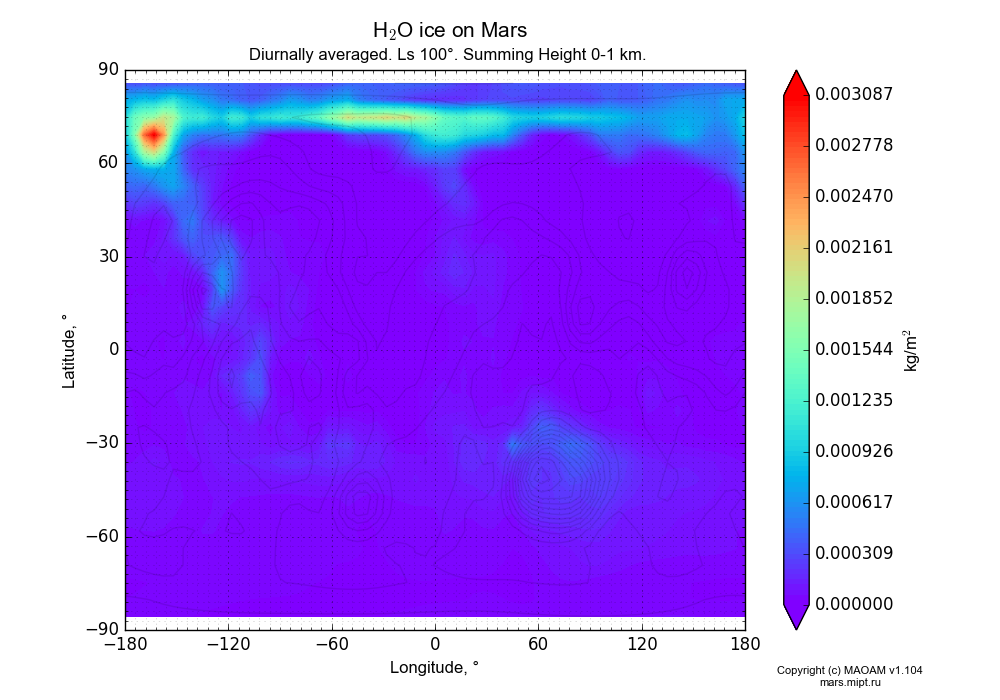 Water ice on Mars dependence from Longitude -180-180° and Latitude -90-90° in Equirectangular (default) projection with Diurnally averaged, Ls 100°, Summing Height 0-1 km. In version 1.104: Water cycle for annual dust, CO2 cycle, dust bimodal distribution and GW.