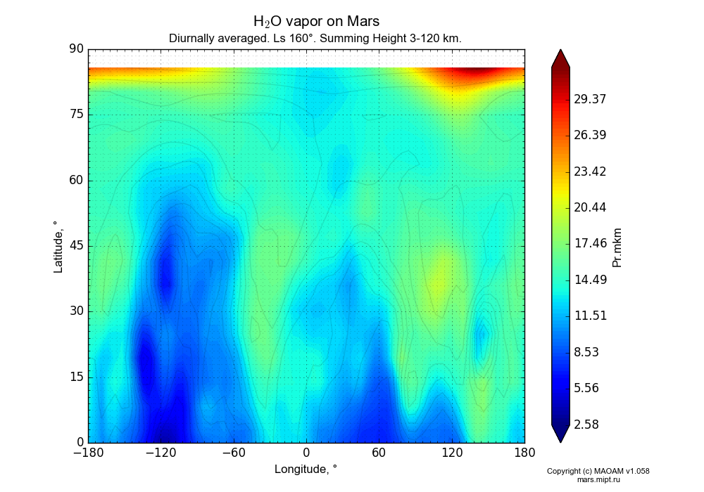 Water vapor on Mars dependence from Longitude -180-180° and Latitude 0-90° in Equirectangular (default) projection with Diurnally averaged, Ls 160°, Summing Height 3-120 km. In version 1.058: Limited height with water cycle, weak diffusion and dust bimodal distribution.