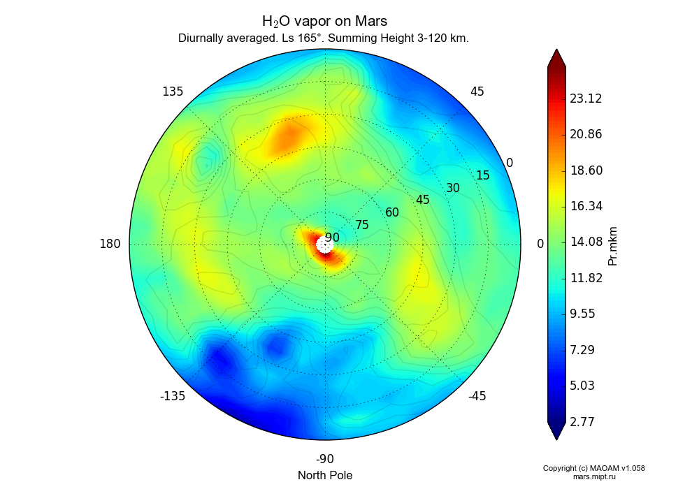 Water vapor on Mars dependence from Longitude -180-180° and Latitude 0-90° in North polar stereographic projection with Diurnally averaged, Ls 165°, Summing Height 3-120 km. In version 1.058: Limited height with water cycle, weak diffusion and dust bimodal distribution.