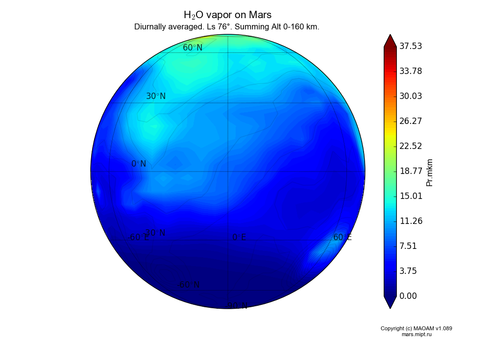 Water vapor on Mars dependence from Longitude -180-180° and Latitude -90-90° in Spherical stereographic projection with Diurnally averaged, Ls 76°, Summing Alt 0-160 km. In version 1.089: Water cycle WITH molecular diffusion, CO2 cycle, dust bimodal distribution and GW.