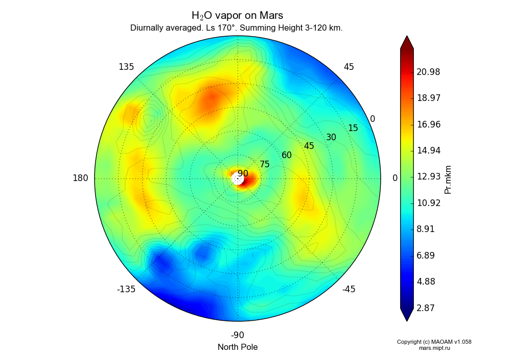 Water vapor on Mars dependence from Longitude -180-180° and Latitude 0-90° in North polar stereographic projection with Diurnally averaged, Ls 170°, Summing Height 3-120 km. In version 1.058: Limited height with water cycle, weak diffusion and dust bimodal distribution.