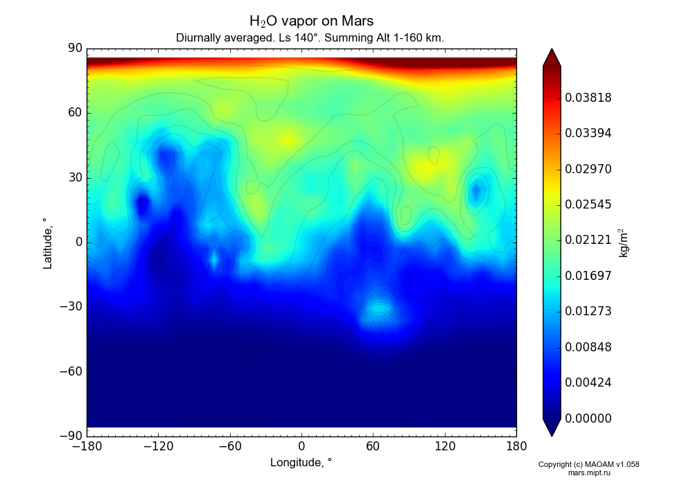 Water vapor on Mars dependence from Longitude -180-180° and Latitude -90-90° in Equirectangular (default) projection with Diurnally averaged, Ls 140°, Summing Alt 1-160 km. In version 1.058: Limited height with water cycle, weak diffusion and dust bimodal distribution.