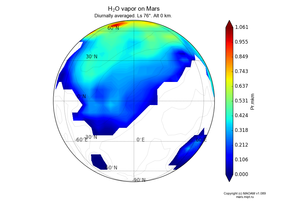 Water vapor on Mars dependence from Longitude -180-180° and Latitude -90-90° in Spherical stereographic projection with Diurnally averaged, Ls 76°, Alt 0 km. In version 1.089: Water cycle WITH molecular diffusion, CO2 cycle, dust bimodal distribution and GW.