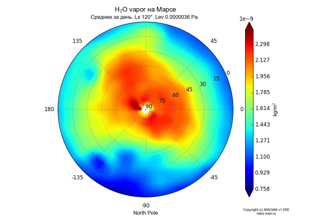 Water vapor on Mars dependence from Longitude -180-180° and Latitude 0-90° in North polar stereographic projection with Diurnally averaged, Ls 120°, Lev 0.0000036 Pa. In version 1.058: Limited height with water cycle, weak diffusion and dust bimodal distribution.
