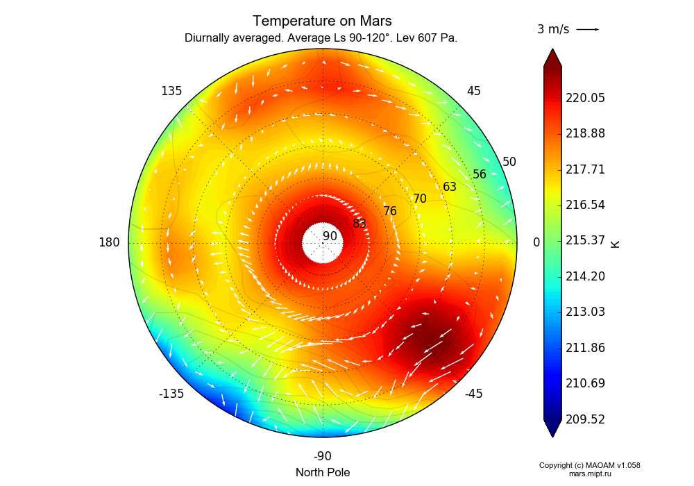 Temperature on Mars dependence from Longitude -180-180° and Latitude 50-90° in North polar stereographic projection with Diurnally averaged, Average Ls 90-120°, Height 607 Pa. In version 1.058: Limited height with water cycle, weak diffusion and dust bimodal distribution.
