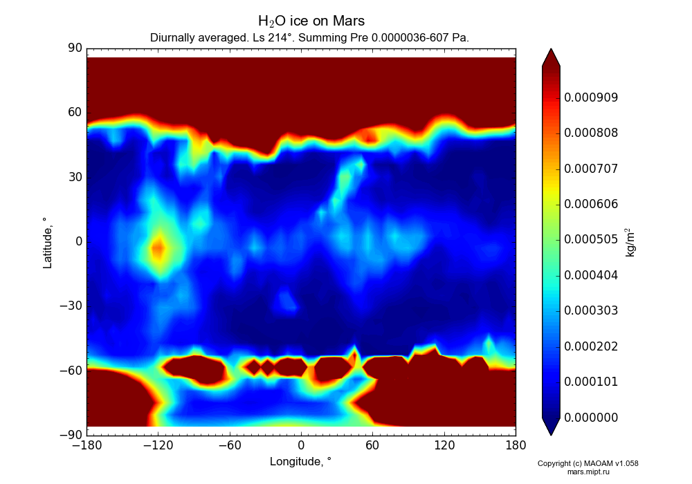 Water ice on Mars dependence from Longitude -180-180° and Latitude -90-90° in Equirectangular (default) projection with Diurnally averaged, Ls 214°, Summing Pre 0.0000036-607 Pa. In version 1.058: Limited height with water cycle, weak diffusion and dust bimodal distribution.